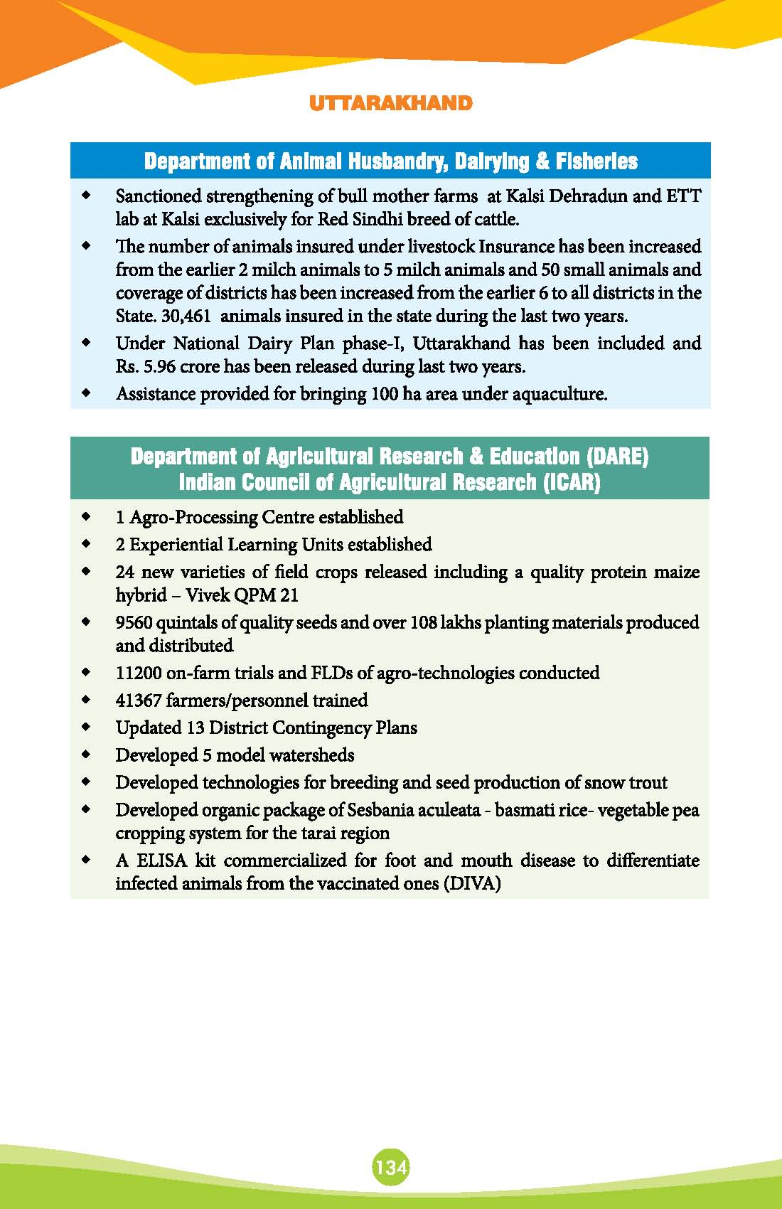 State-Wise-Achievements-2 years_Page_142